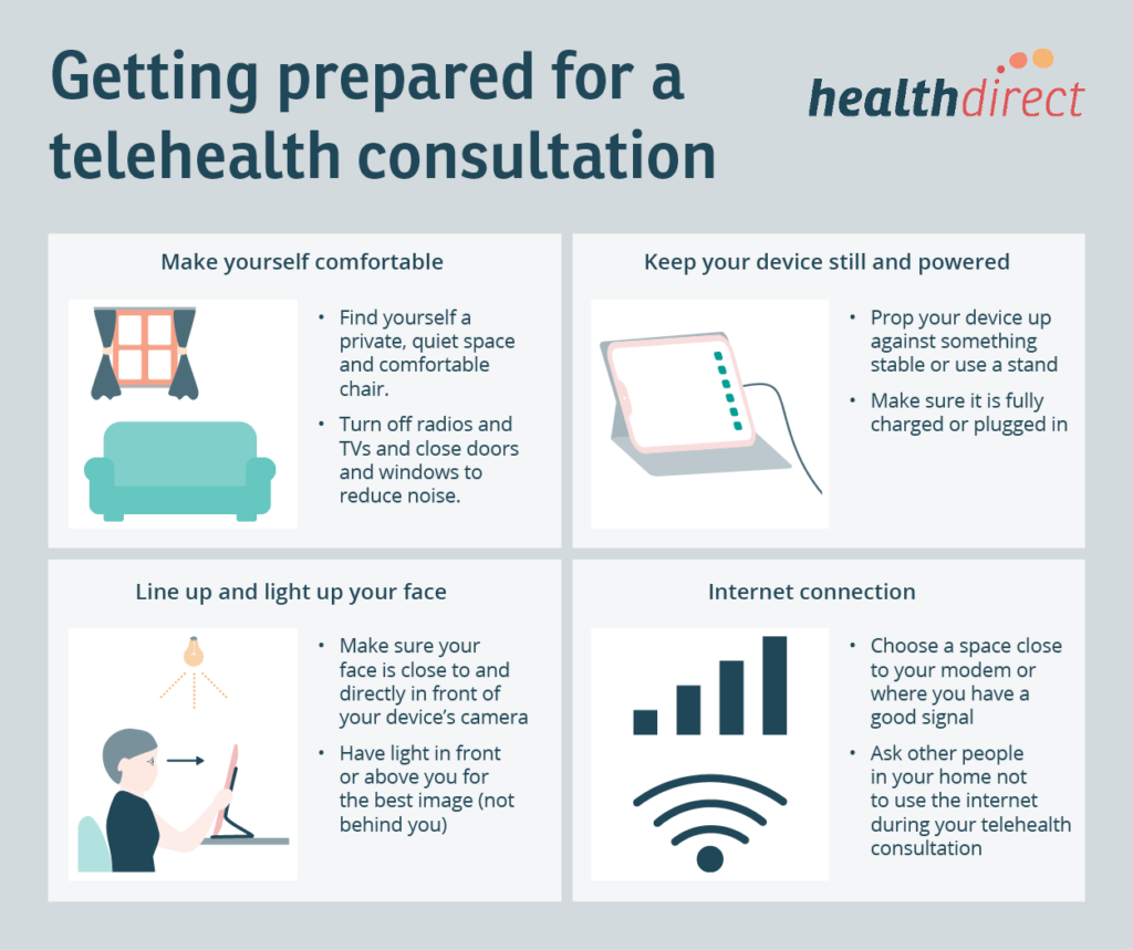 Getting prepared for your teledermatology consultation
